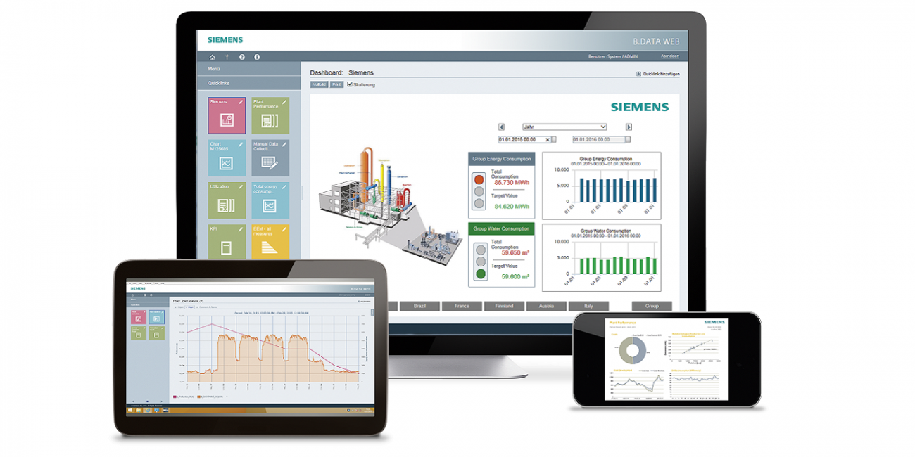Energy management in Helios